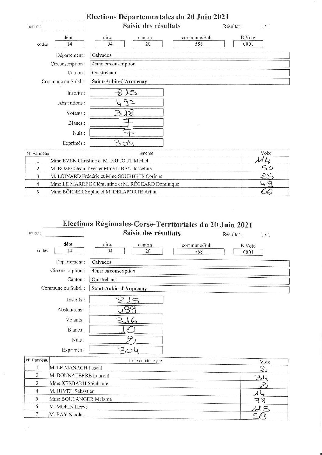 Résultats 1er tour des élections du 20 juin 2021