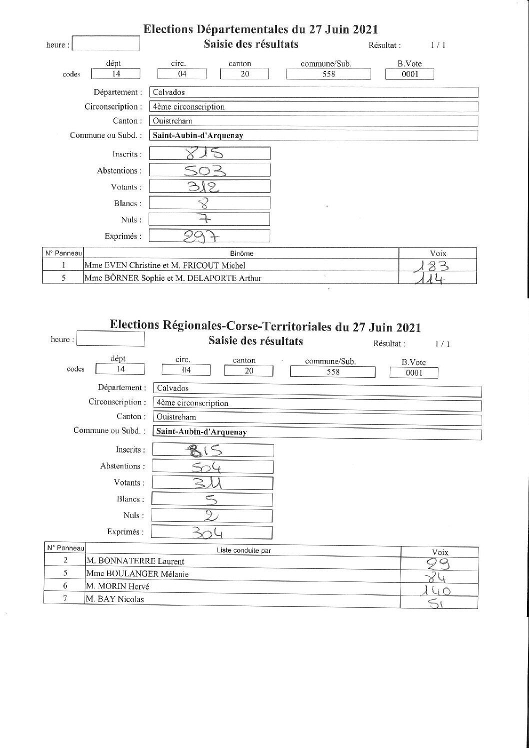 Résultats 2ème tour des élections du 27 juin 2021